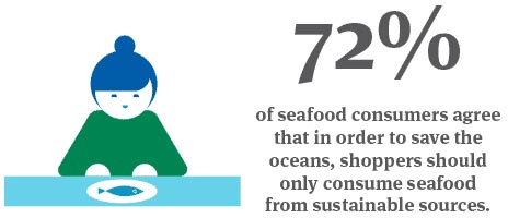 MSC certified sustainable seafood information 1